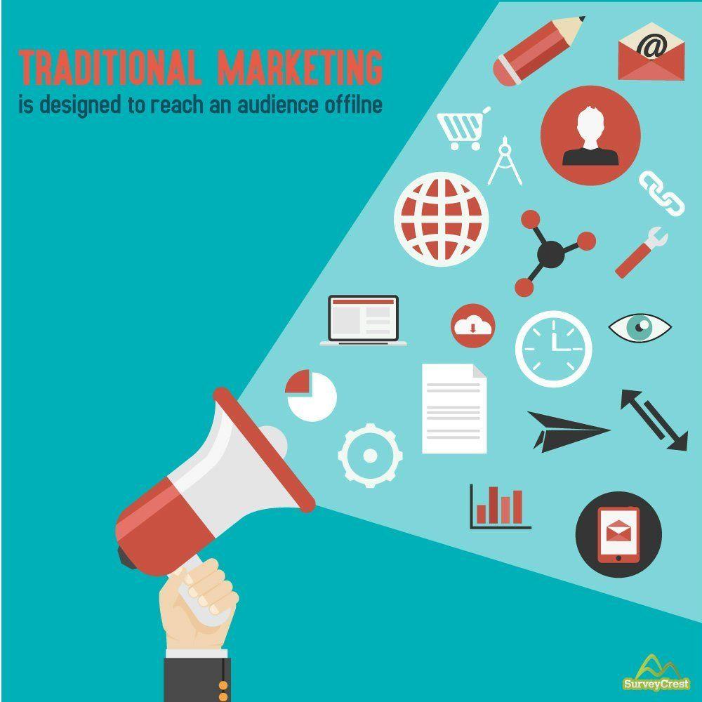 Internet Marketing Strategies That Work